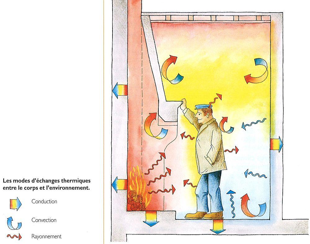 Caue franche comt for Condensation dans une maison
